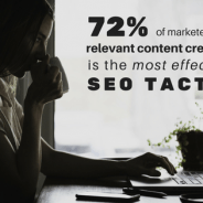 Are Writers Expected to Do SEO? New WordPress SEO Tools to Support Content Writers – BruceClay