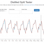 Do it Yourself SEO Split Testing Tool With Causal Impact