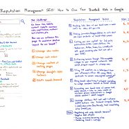 Reputation Management SEO: How to Own Your Branded Keywords in Google – Whiteboard Friday