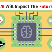 5 Ways AI Will Impact The Future of SEO