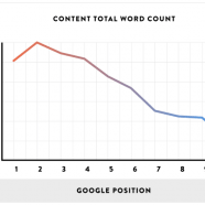 Three ways to maximize the SEO impact of user-generated content