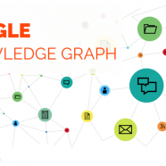 How To Get Your Business On Google Knowledge Graph (For Free!)