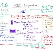 SEO Negotiation: How to Ace the Business Side of SEO – Whiteboard Friday