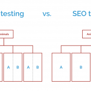 Announcing Full-Funnel Testing – testing SEO and CRO at the same time