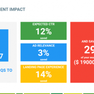 Google Ads new features: Five tips for your Google Ads campaigns