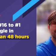 How a Digital Marketer Ranked in Google Featured Snippet in Less Than 48 Hours