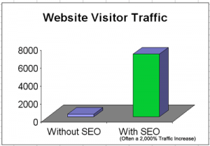 Visitor-Traffic-Comparison-